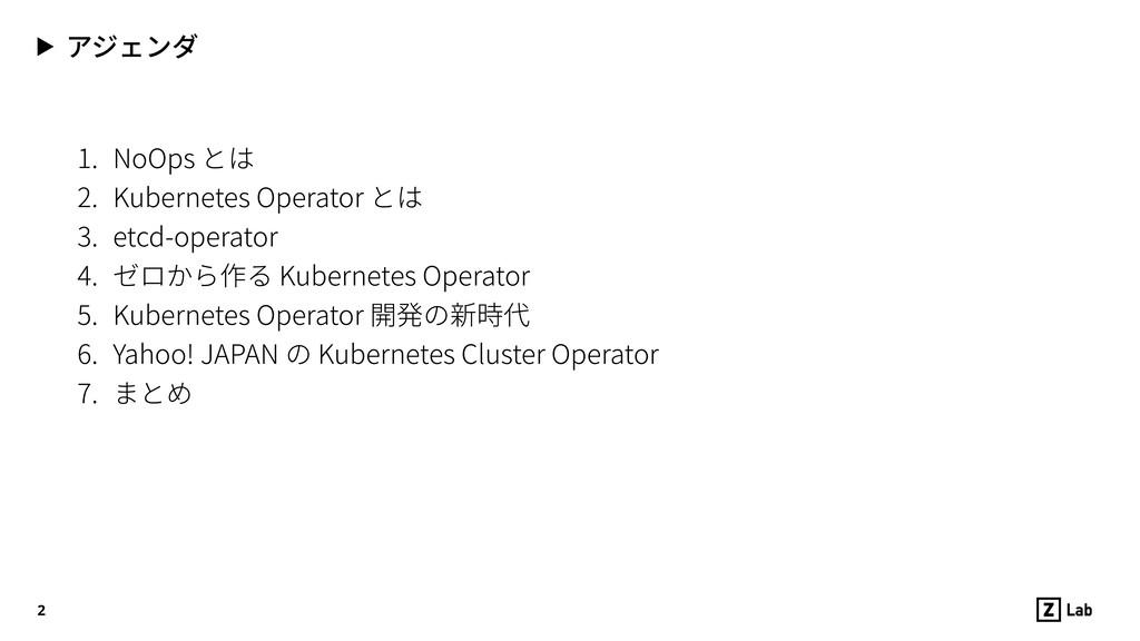 ▶ アジェンダ 1. NoOps とは 2. Kubernetes Operator とは 3...
