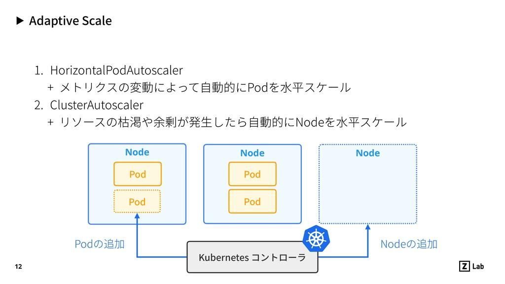 ▶ Adaptive Scale 1. HorizontalPodAutoscaler + メ...