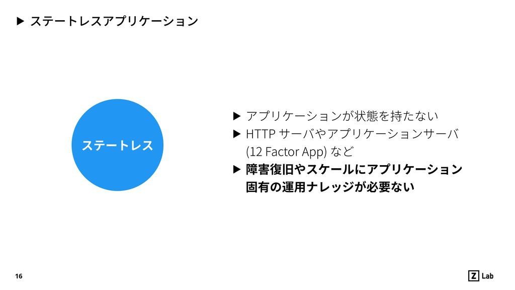 ▶ ステートレスアプリケーション 16 ▶ アプリケーションが状態を持たない ▶ HTTP サ...