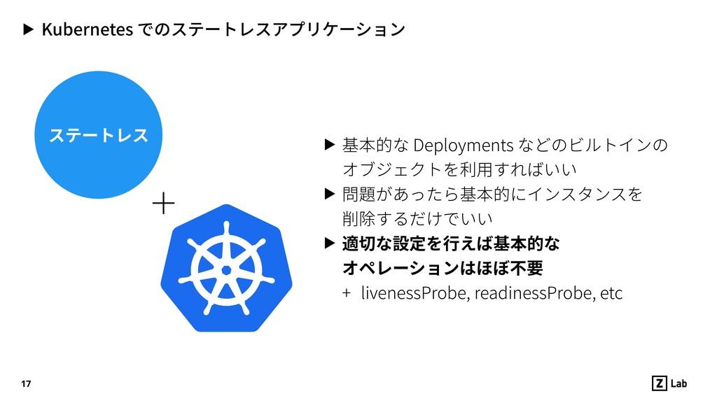 ▶ Kubernetes でのステートレスアプリケーション 17 ステートレス + ▶ 基本的...