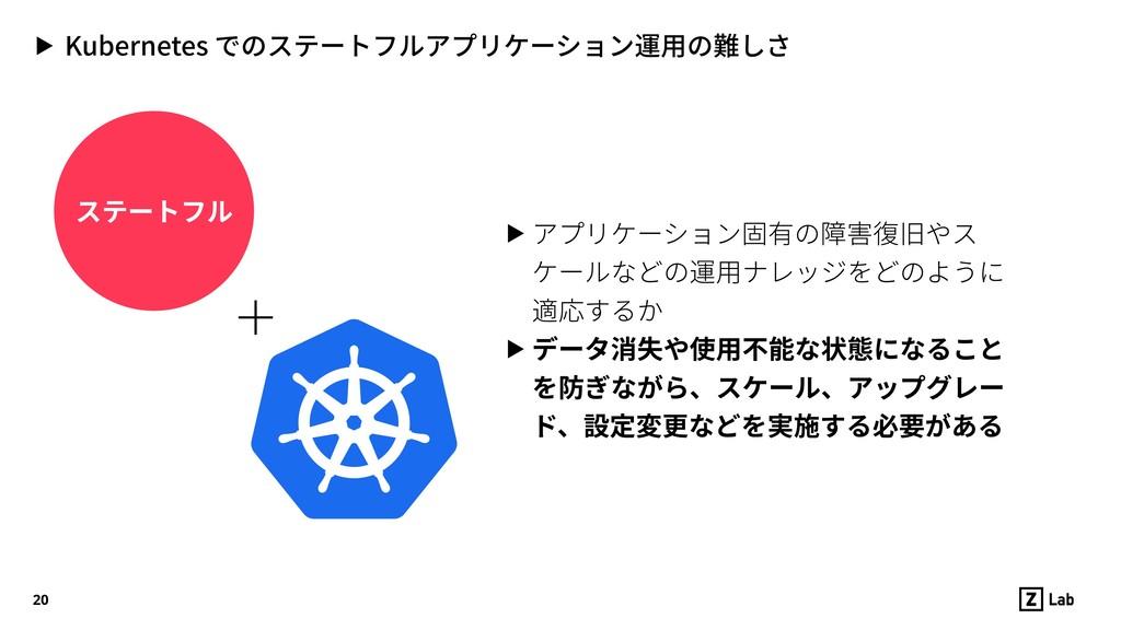 ▶ Kubernetes でのステートフルアプリケーション運⽤の難しさ 20 ステートフル +...