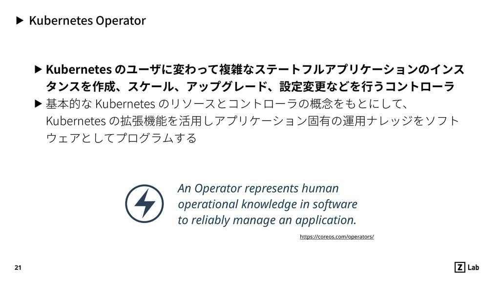 ▶ Kubernetes Operator ▶ Kubernetes のユーザに変わって複雑な...