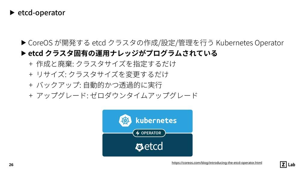 ▶ etcd-operator ▶ CoreOS が開発する etcd クラスタの作成/設定/...