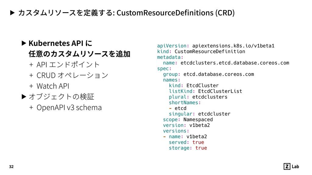▶ カスタムリソースを定義する: CustomResourceDefinitions (CRD)...