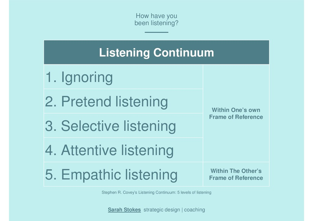How have you been listening? Sarah Stokes strat...