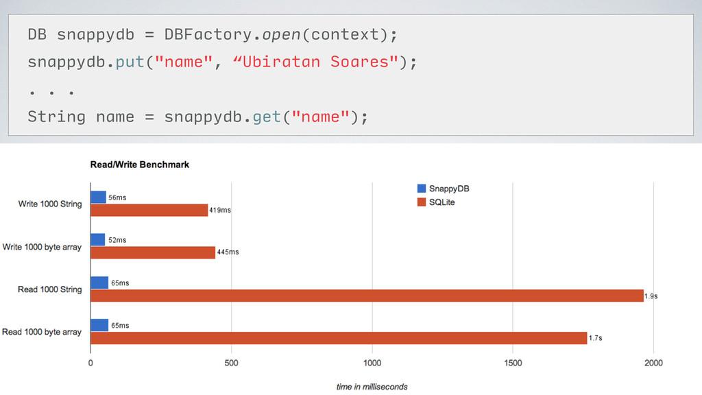DB snappydb = DBFactory.open(context); snapp...