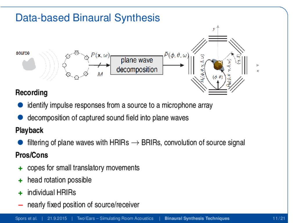 Data-based Binaural Synthesis Recording identif...