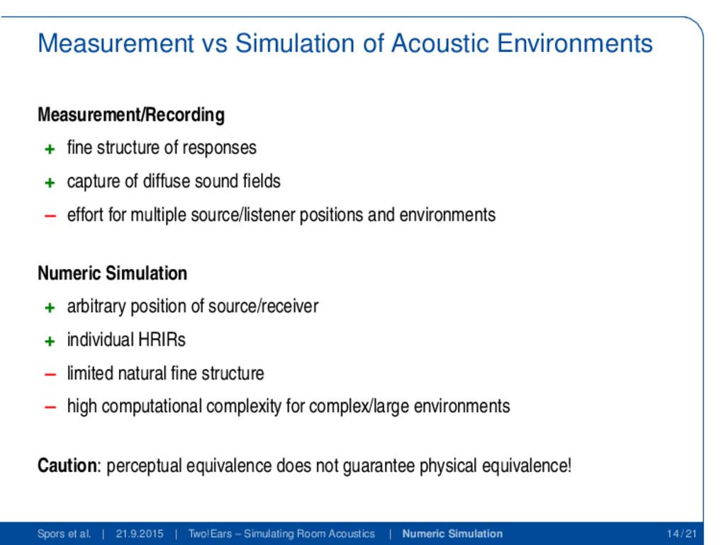 Measurement vs Simulation of Acoustic Environme...