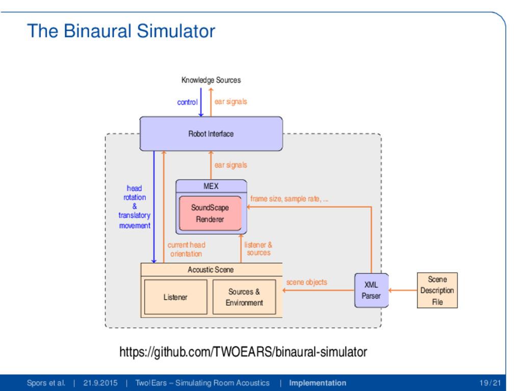The Binaural Simulator Acoustic Scene Listener ...
