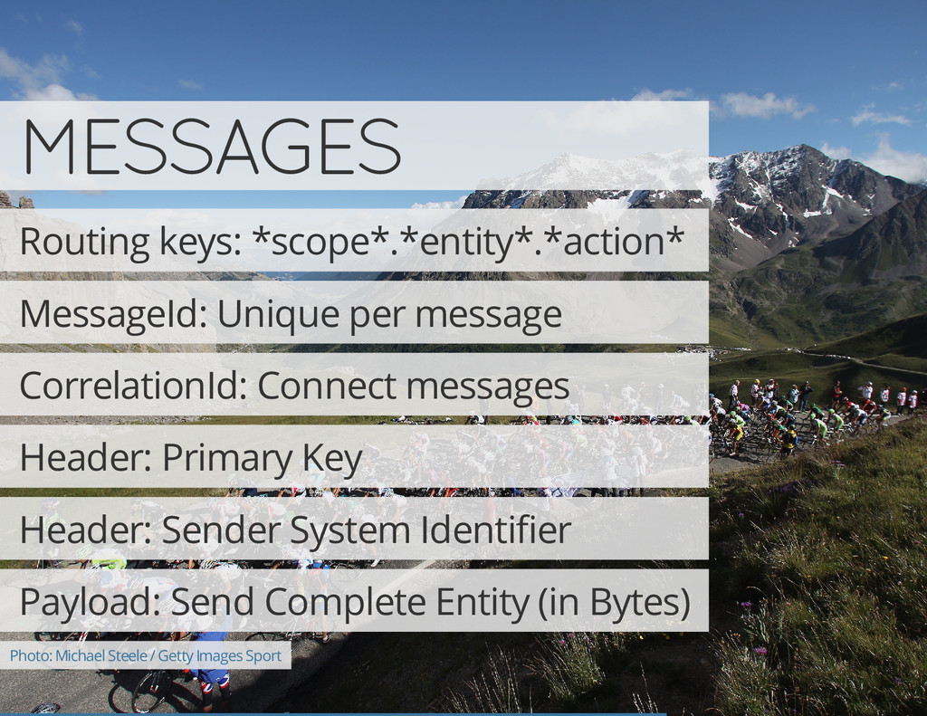 MESSAGES Routing keys: *scope*.*entity*.*action...
