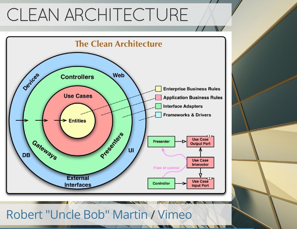 "CLEAN ARCHITECTURE / Robert ""Uncle Bob"" Martin ..."