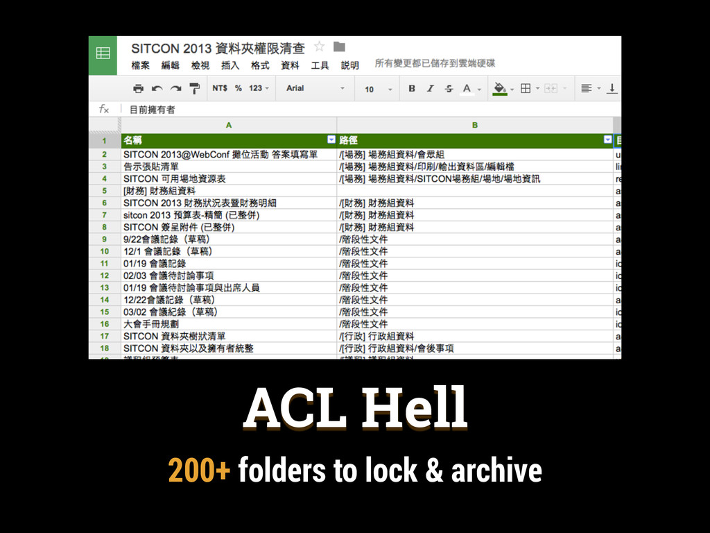 ACL Hell 200+ folders to lock & archive