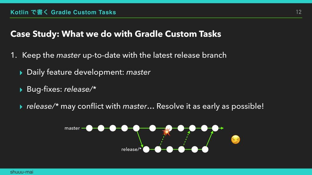 Kotlin Ͱॻ͘ Gradle Custom Tasks Case Study: What...