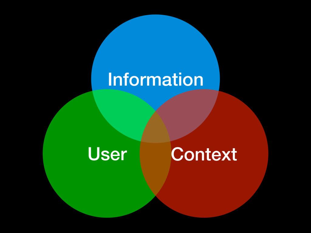 Information User Context