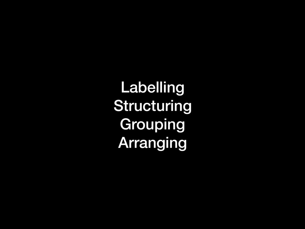 Labelling Structuring Grouping Arranging