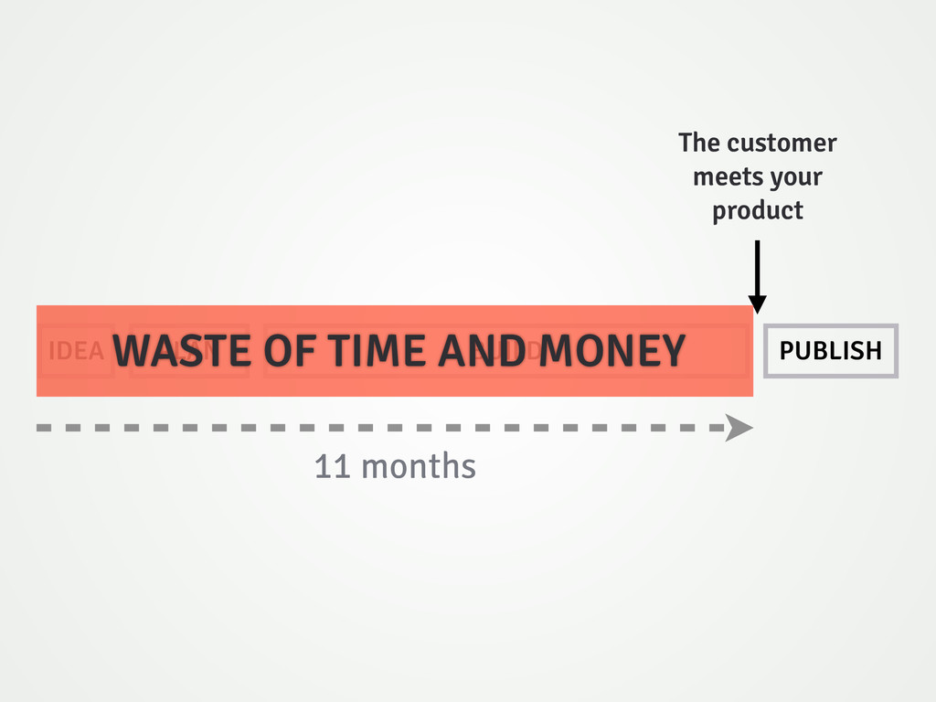 IDEA PLAN BUILD PUBLISH 11 months The customer ...