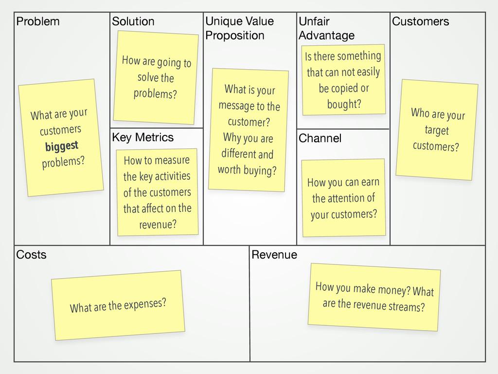 Problem Unique Value  Proposition Customers Unf...