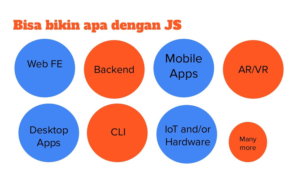 Bisa bikin apa dengan JS Mobile Apps Backend We...