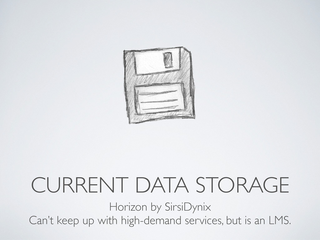 CURRENT DATA STORAGE Horizon by SirsiDynix Can'...