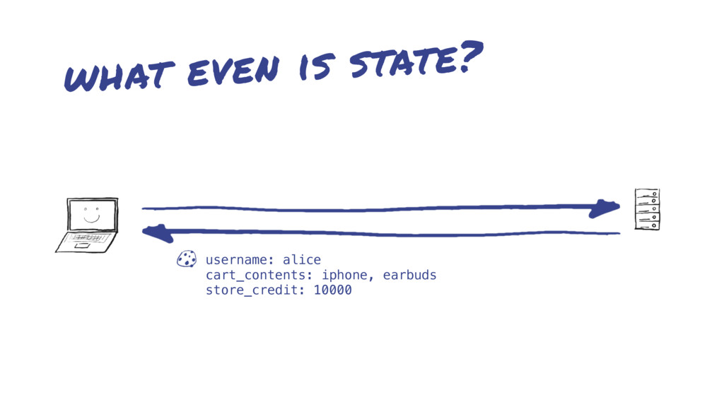 what even is state? username: alice cart_conten...