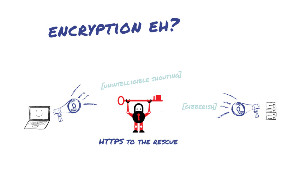 encryption eh? [unintelligible shouting] [gibbe...