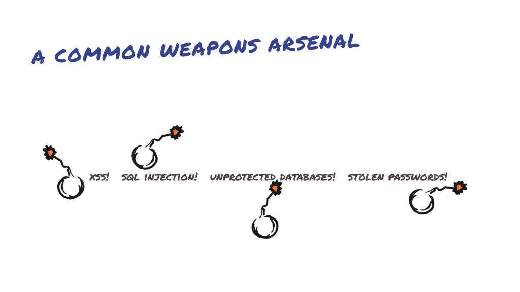 a common weapons arsenal xss! sql injection! un...