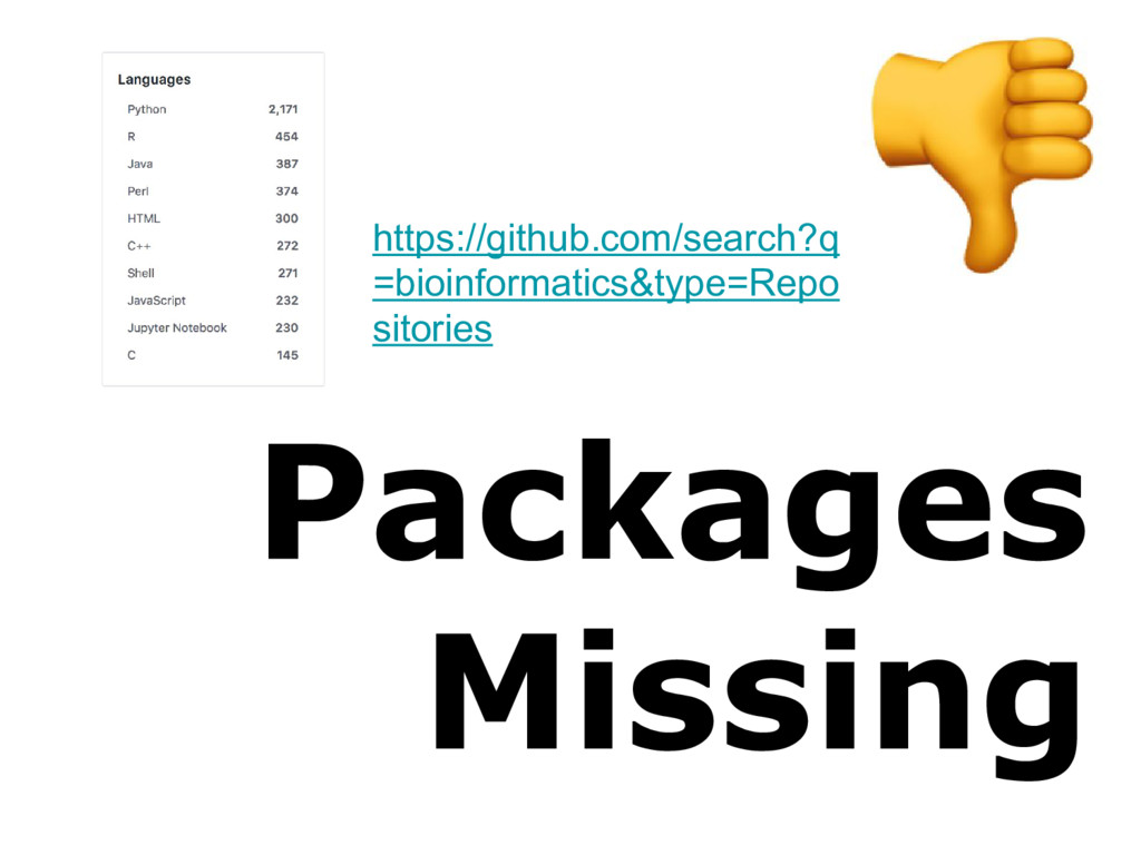 Packages Missing https://github.com/search?q =b...