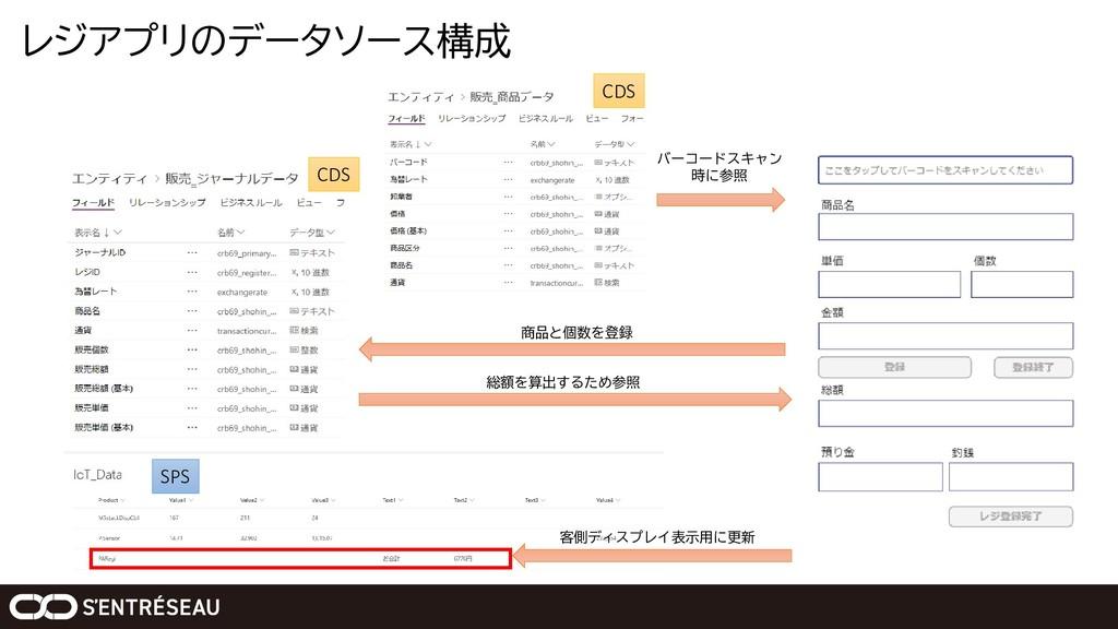 レジアプリのデータソース構成 バーコードスキャン 時に参照 客側ディスプレイ表示用に更新 総額...