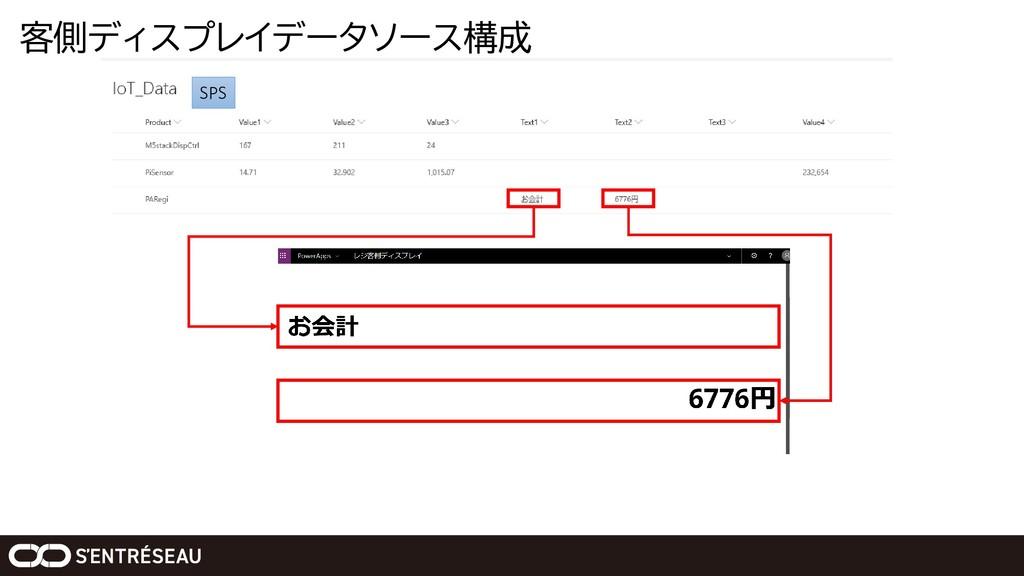 客側ディスプレイデータソース構成 SPS