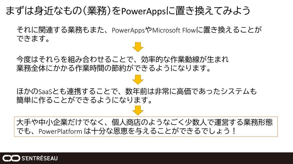まずは身近なもの(業務)をPowerAppsに置き換えてみよう それに関連する業務もまた、Po...