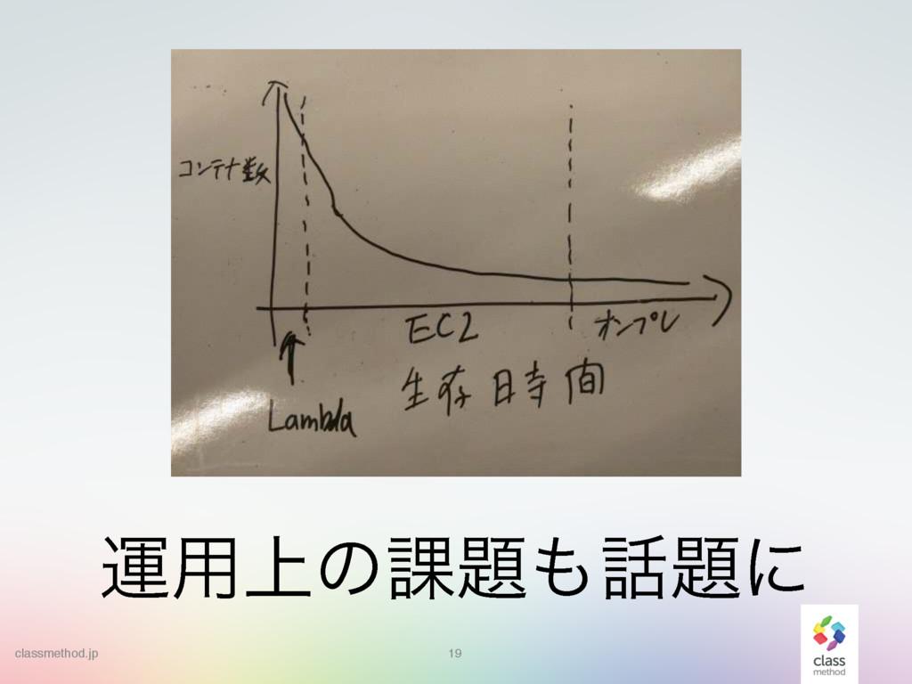 19 ӡ༻্ͷ՝ʹ classmethod.jp
