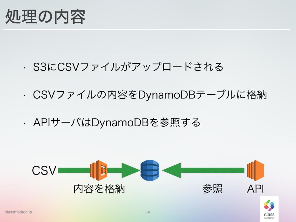 classmethod.jp ॲཧͷ༰ 34 w 4ʹ$47ϑΝΠϧ͕Ξοϓϩʔυ͞ΕΔ...