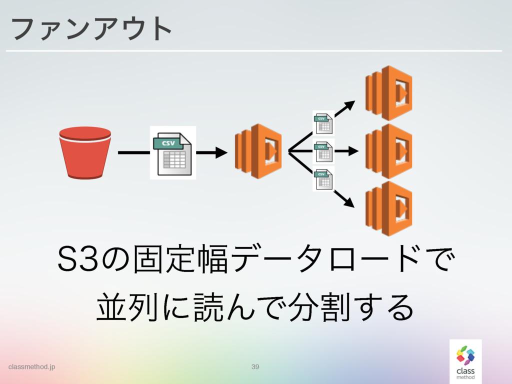 classmethod.jp ϑΝϯΞτ 39 4ͷݻఆ෯σʔλϩʔυͰ ฒྻʹಡΜͰ...