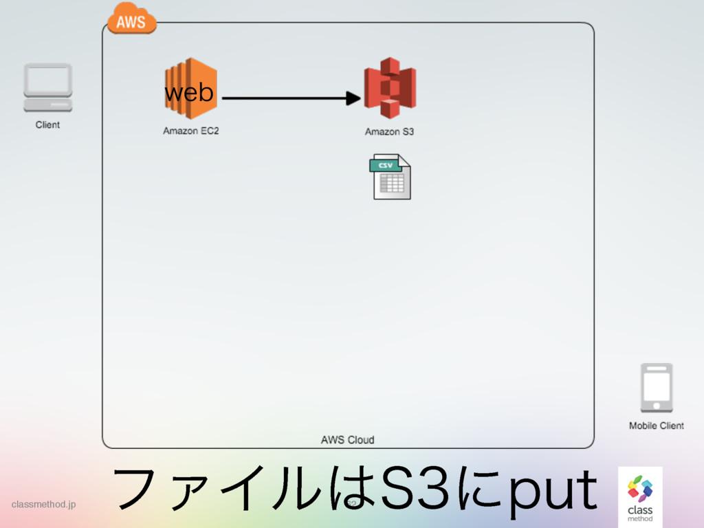 62 62 ϑΝΠϧ4ʹQVU XFC classmethod.jp