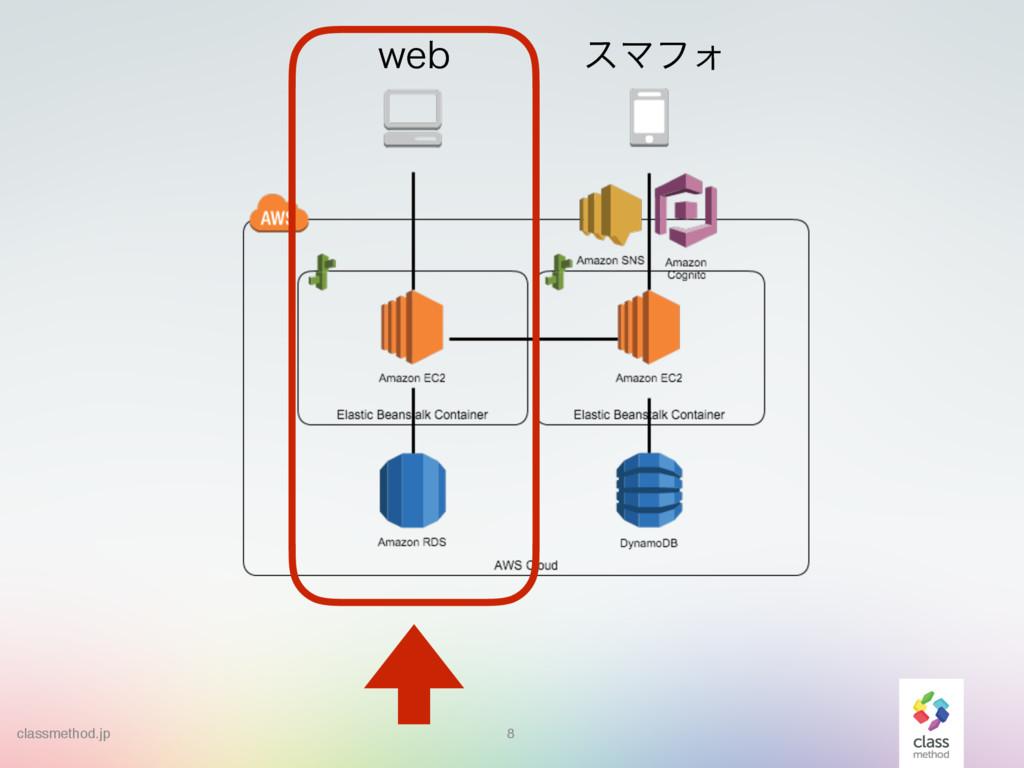 8 XFC εϚϑΥ classmethod.jp