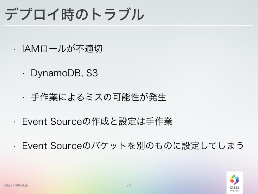 """classmethod.jp 78 σϓϩΠͷτϥϒϧ w *"""".ϩʔϧ͕ෆద w %Z..."""