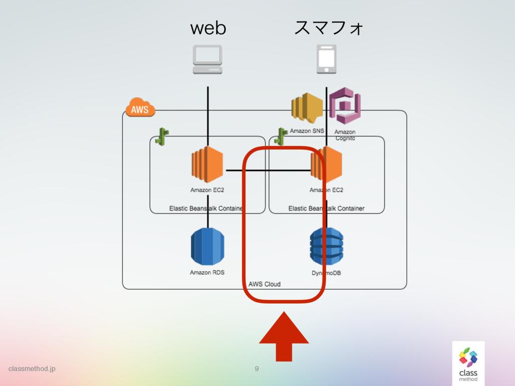 9 XFC εϚϑΥ classmethod.jp