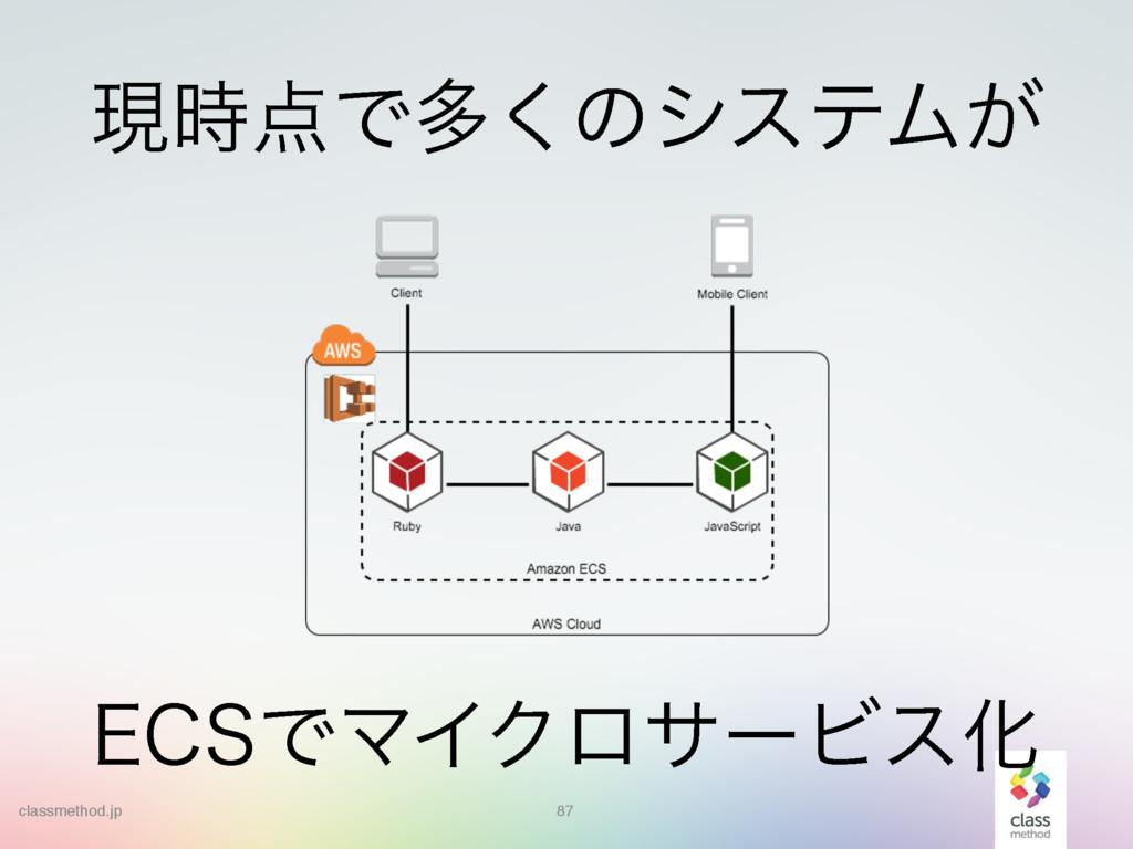 87 &$4ͰϚΠΫϩαʔϏεԽ ݱͰଟ͘ͷγεςϜ͕ classmethod.jp