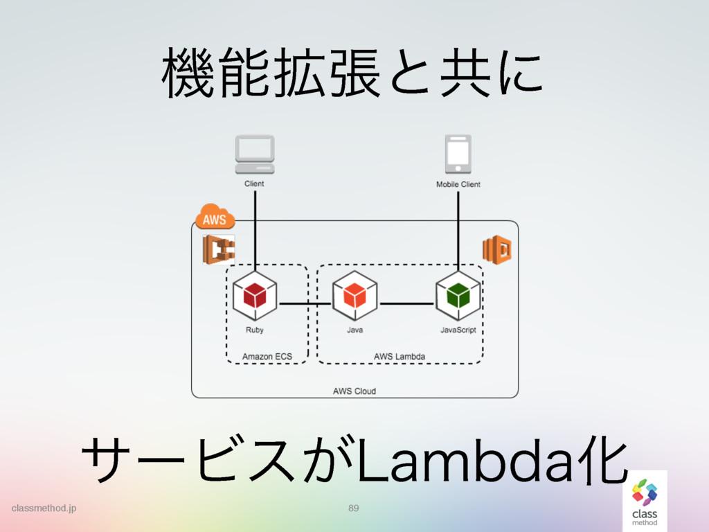 89 αʔϏε͕-BNCEBԽ ػ֦ுͱڞʹ classmethod.jp