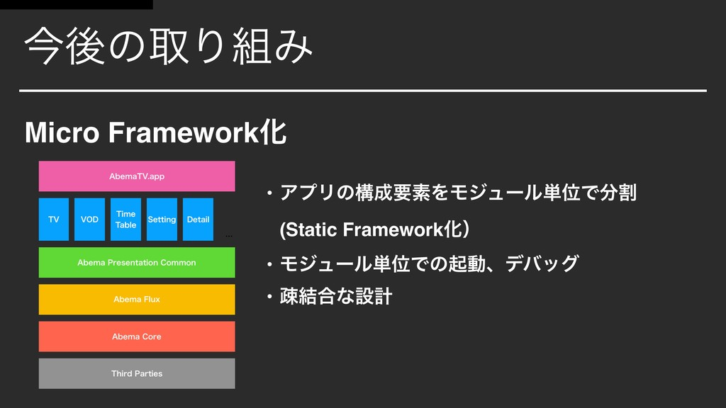 ࠓޙͷऔΓΈ • ΞϓϦͷߏཁૉΛϞδϡʔϧ୯ҐͰׂ (Static Framework...