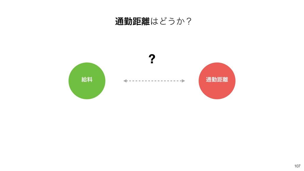 107 ௨ۈڑͲ͏͔ʁ ? ௨ۈڑ څྉ