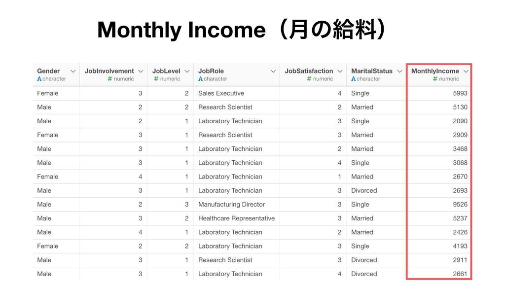 Monthly Incomeʢ݄ͷڅྉʣ