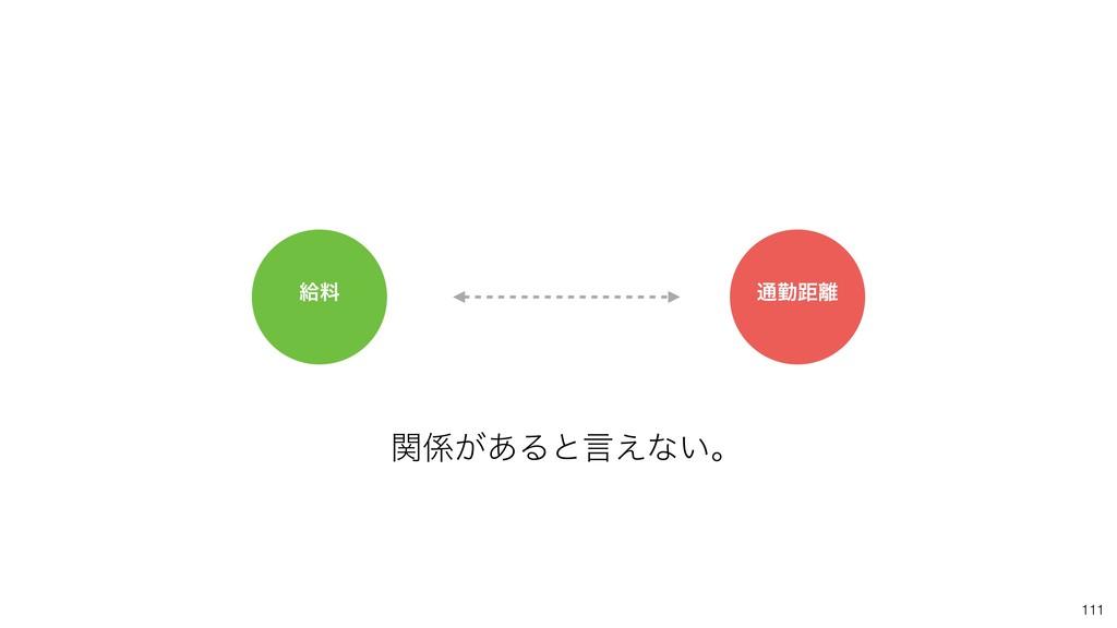 111 ͕ؔ͋Δͱݴ͑ͳ͍ɻ ௨ۈڑ څྉ