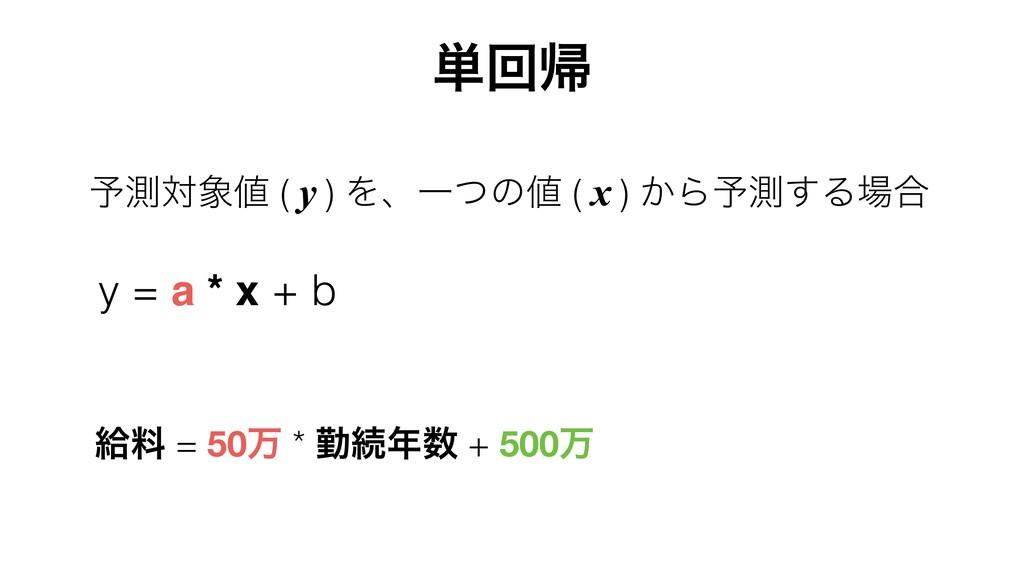 ༧ଌର ( y ) ΛɺҰͭͷ ( x ) ͔Β༧ଌ͢Δ߹ y = a * x + b...