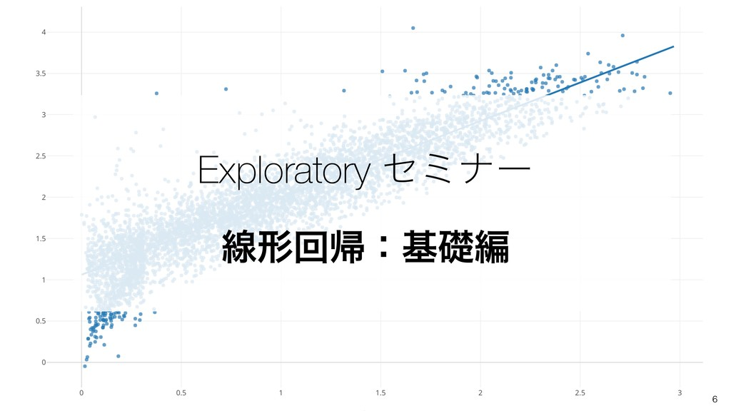 6 Exploratory ηϛφʔ ઢܗճؼɿجૅฤ