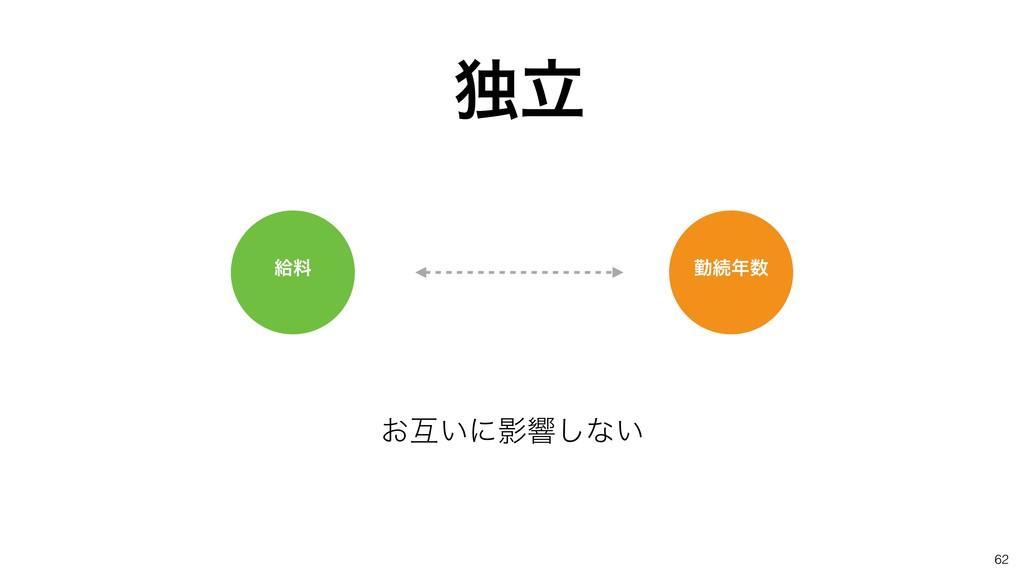 62 ۈଓ څྉ ಠཱ ͓ޓ͍ʹӨڹ͠ͳ͍