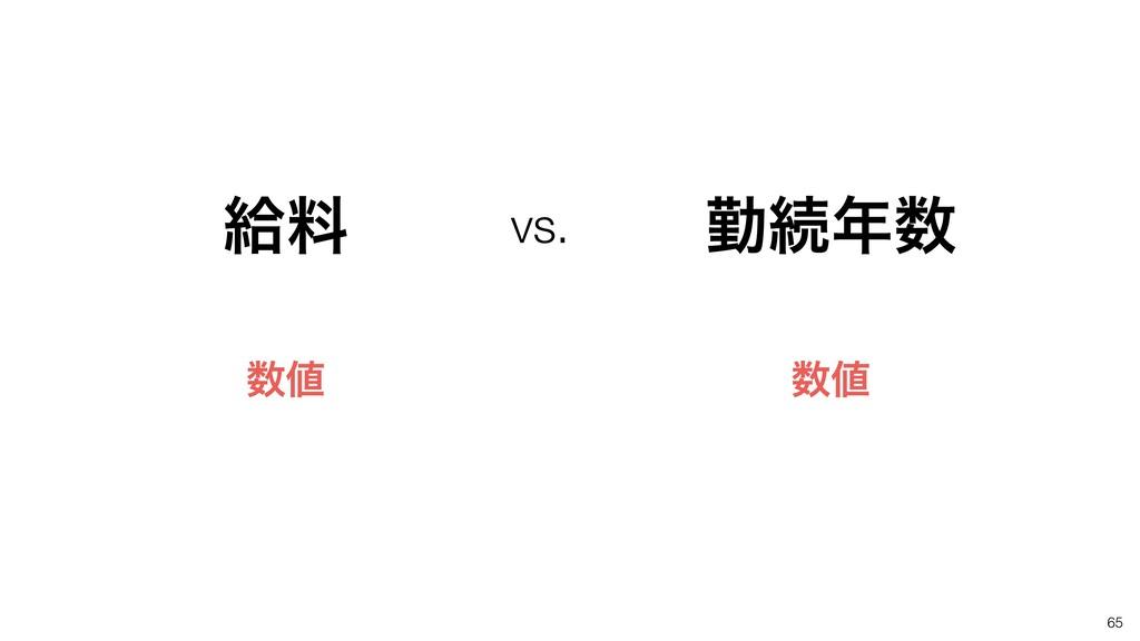 65 څྉ ۈଓ vs.  