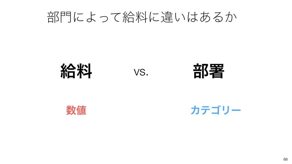 68 څྉ ෦ॺ vs.  ΧςΰϦʔ ෦ʹΑͬͯڅྉʹҧ͍͋Δ͔
