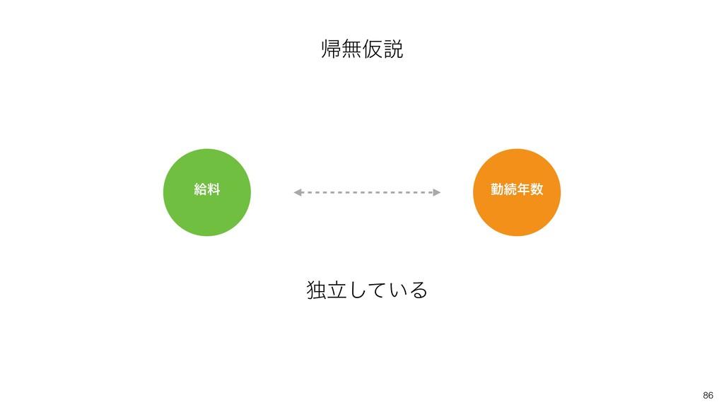 86 ۈଓ څྉ ؼແԾઆ ಠཱ͍ͯ͠Δ
