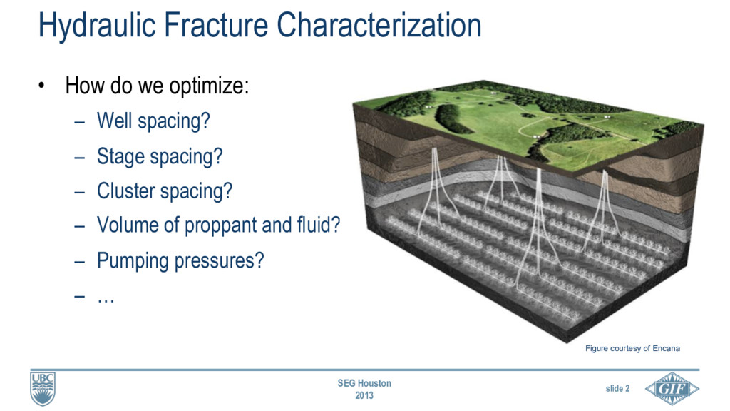 slide 2 SEG Houston 2013 Hydraulic Fracture Cha...